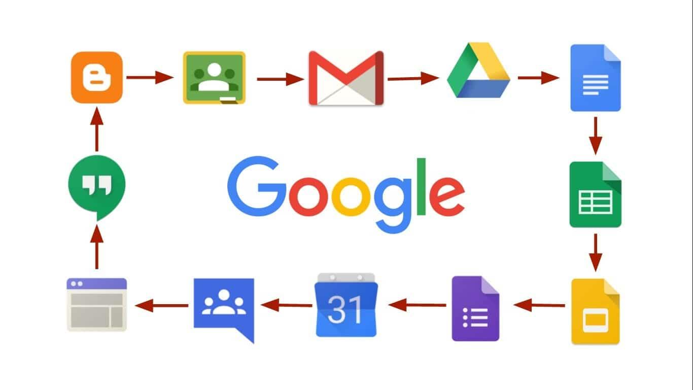 20180530190457-google-apps.jpg