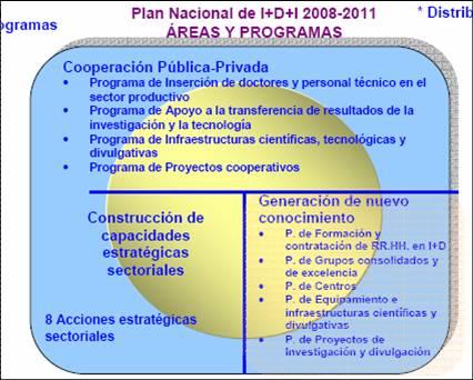 20070626093132-propestrucpn2007-2011.jpg