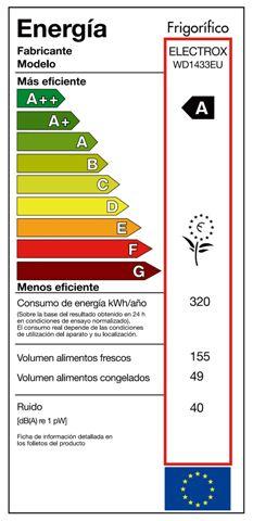 20111104143740-etiqueta-eficiencia-energetica.jpg