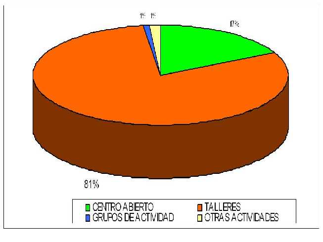 20080211092108-grafico.jpg