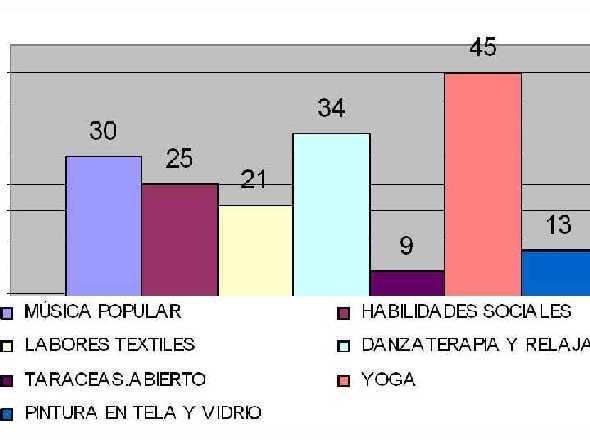 20080211092302-grafico2.jpg