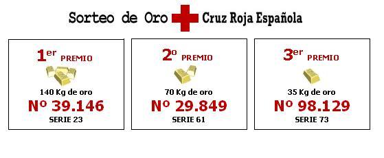 20070719211016-sorteo-oro-cruz-roja-2007.jpg