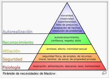 20070909195934-piramide-maslow.jpg