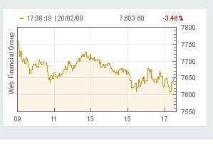 20090220221046-ibex-35-crisis-economia-espanola.jpg